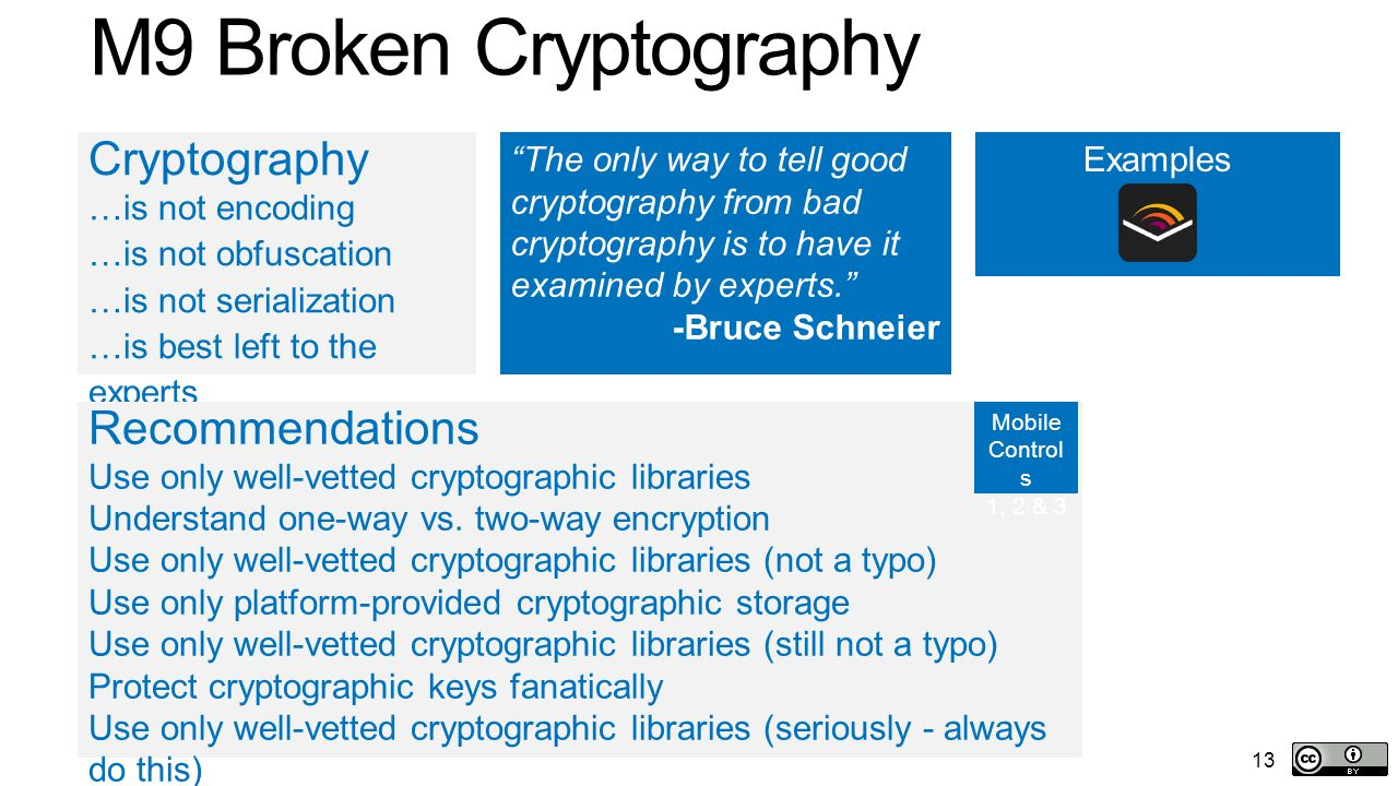 M9 Broken Cryptography Cryptography Recommendations …is not encoding