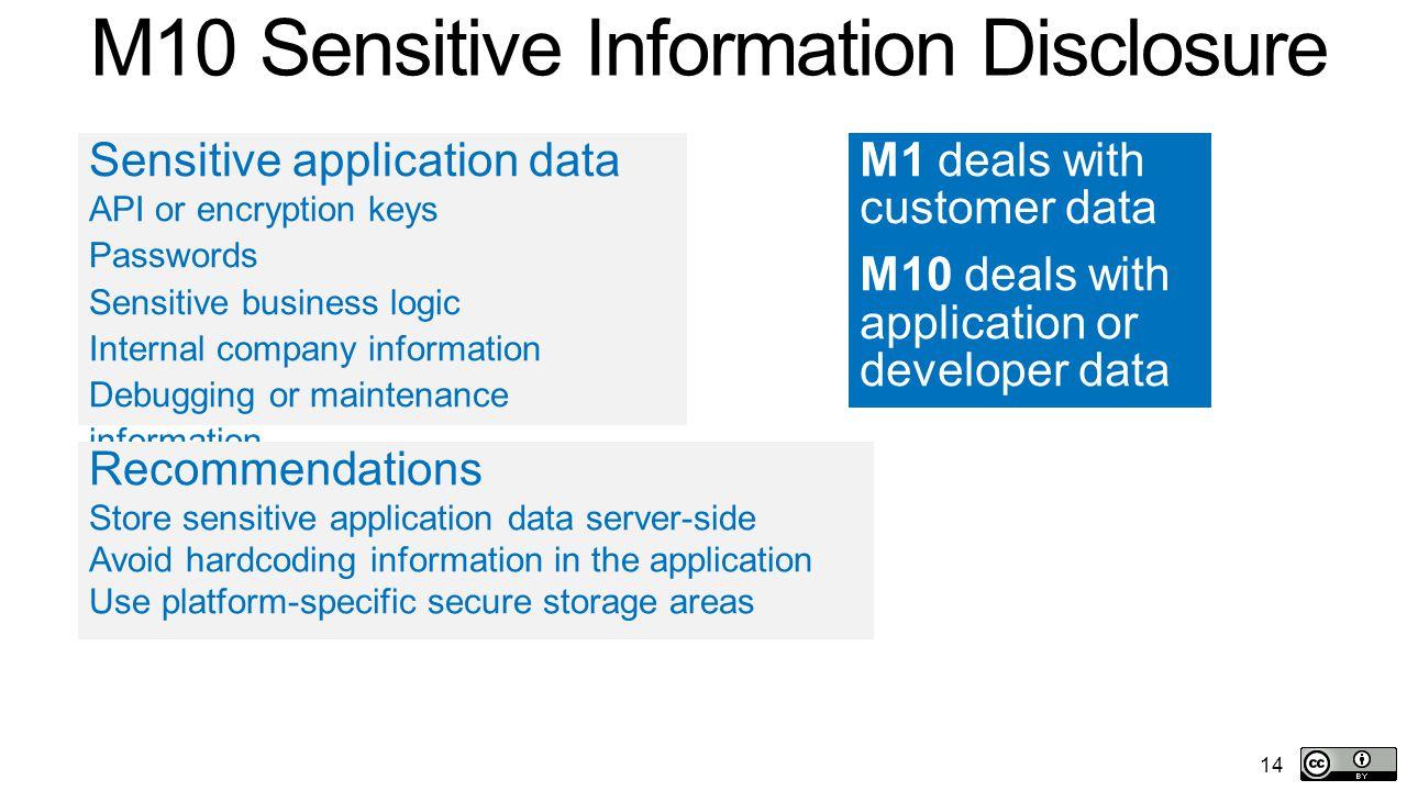 M10 Sensitive Information Disclosure