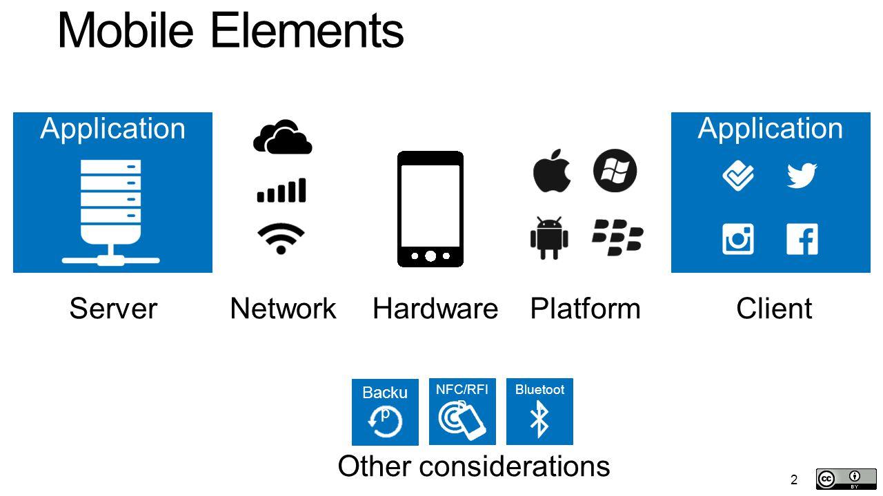 Mobile Elements Application Application Server Network Hardware