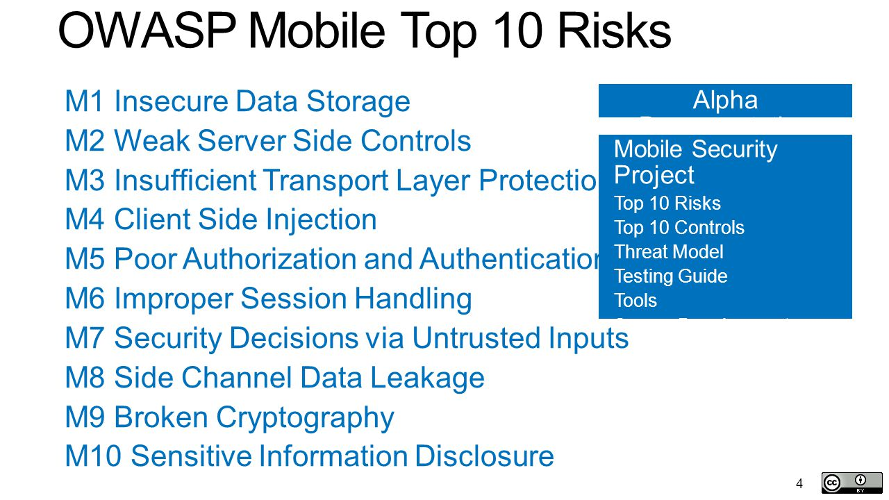 OWASP Mobile Top 10 Risks M1 Insecure Data Storage