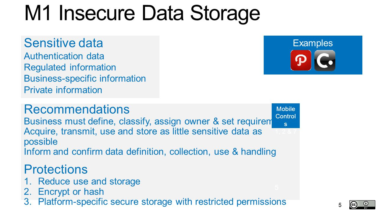 M1 Insecure Data Storage