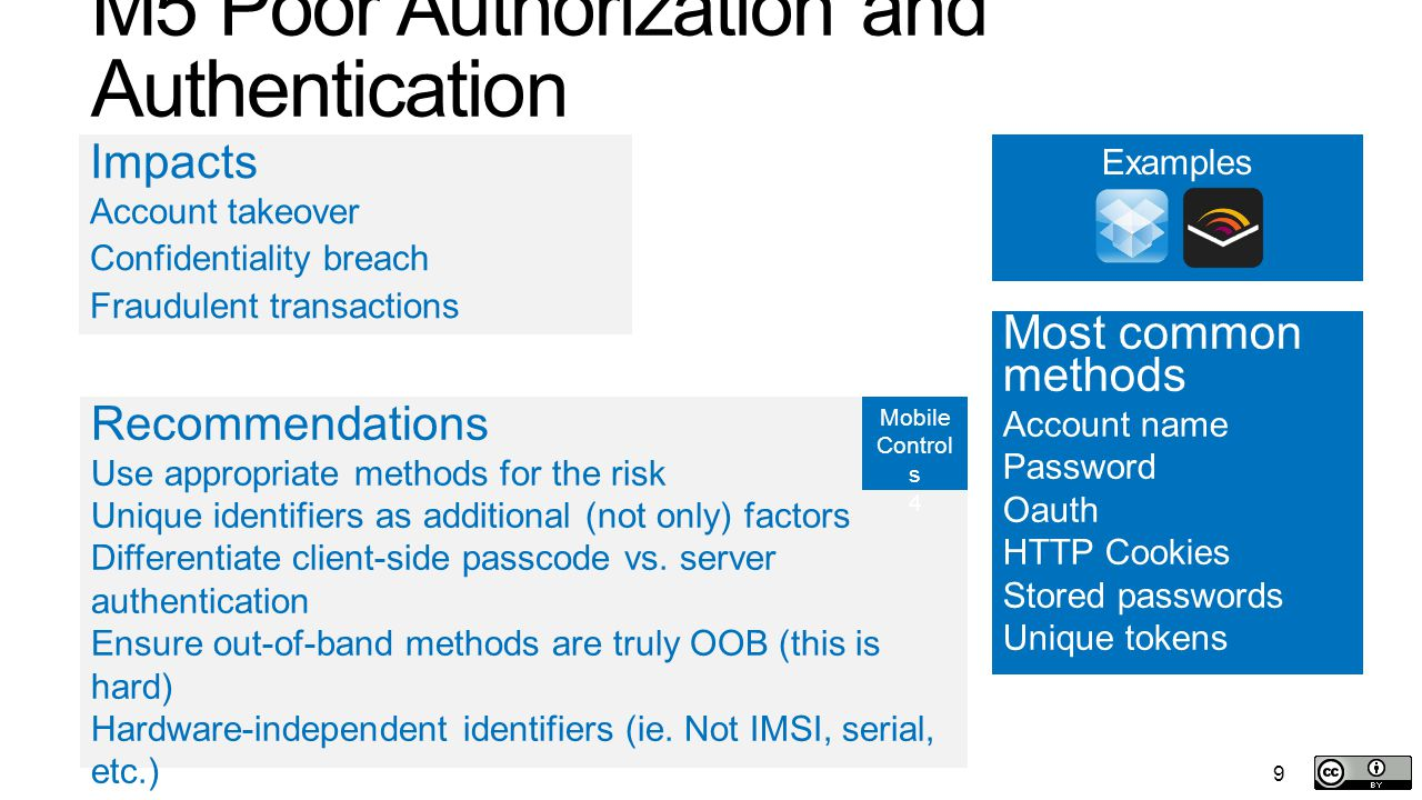M5 Poor Authorization and Authentication
