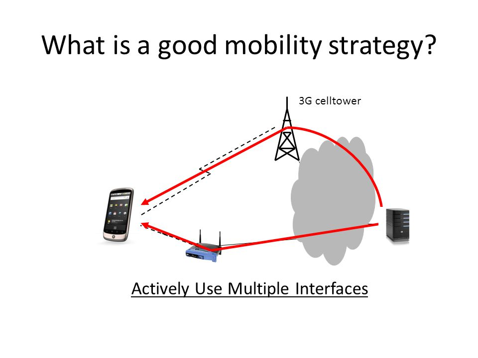 What is a good mobility strategy