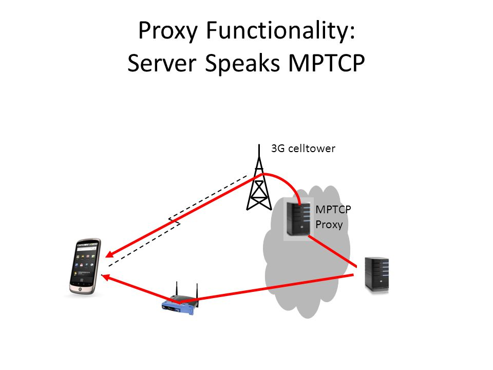 Proxy Functionality: Server Speaks MPTCP
