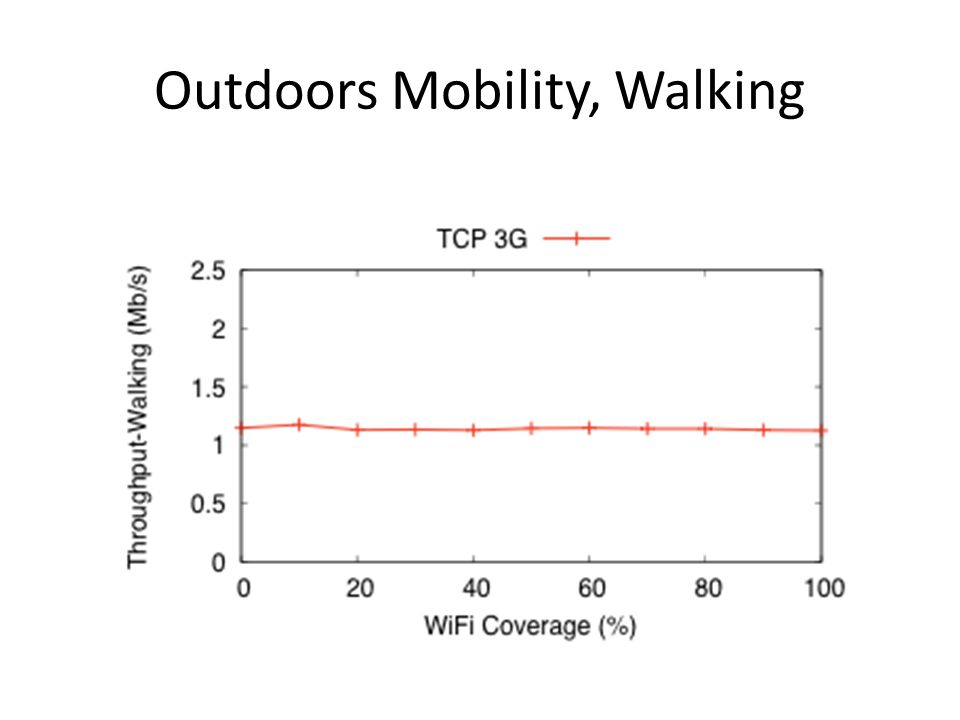 Outdoors Mobility, Walking