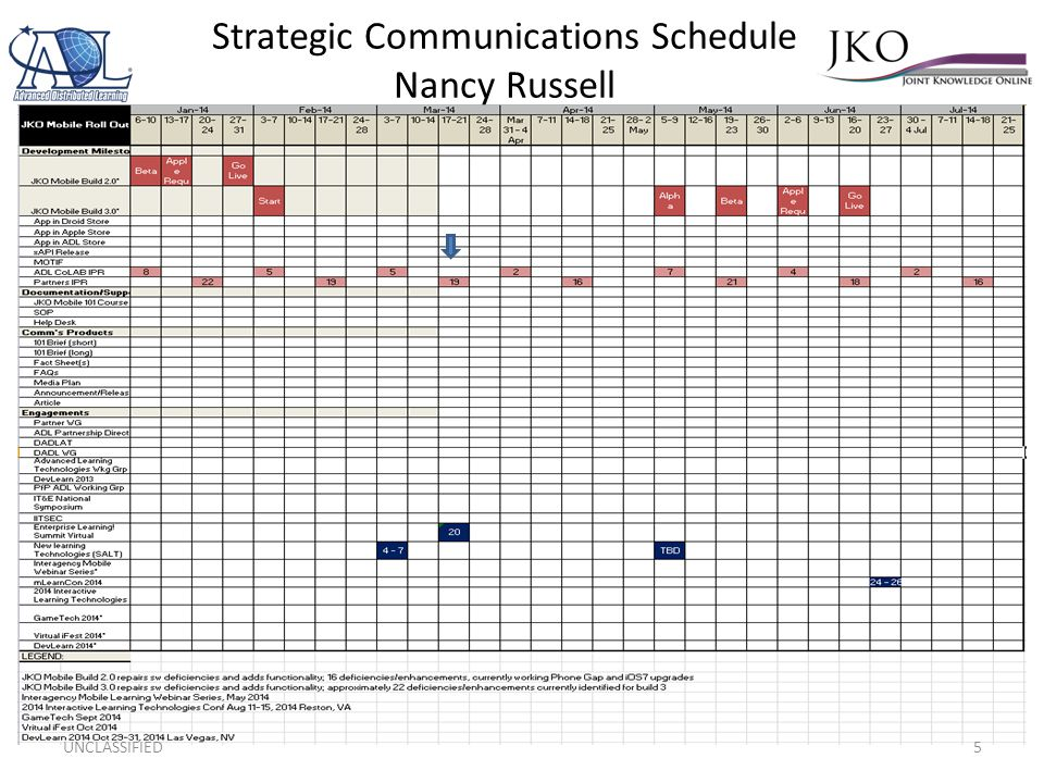 Strategic Communications Schedule Nancy Russell