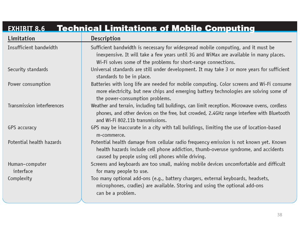 Security and Other Implementation Issues in Mobile Commerce