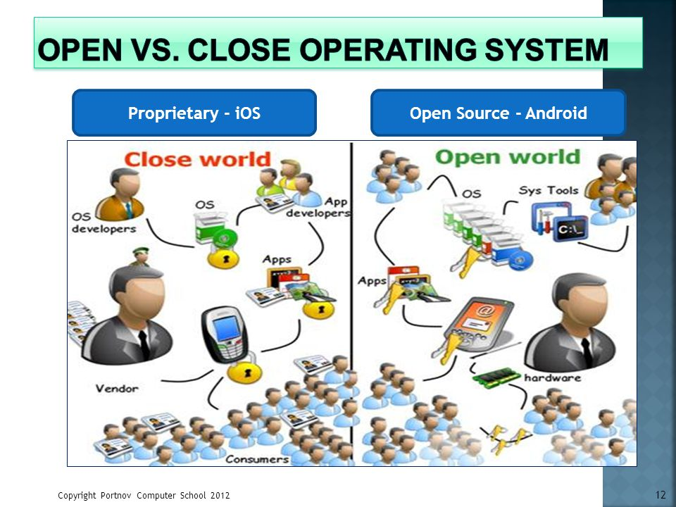 Open vs. Close Operating System