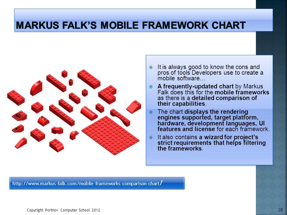 Markus Falk's Mobile Framework chart