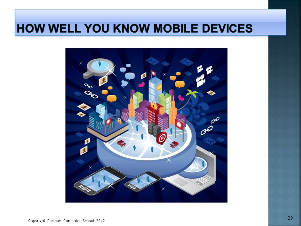 How well you know Mobile Devices