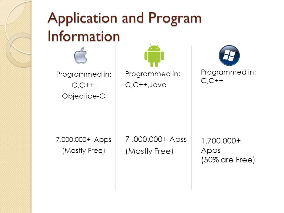 Application and Program Information
