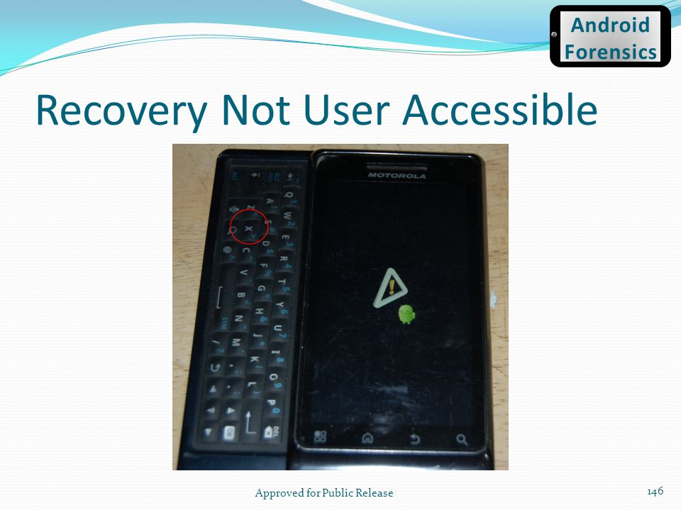 Recovery Not User Accessible