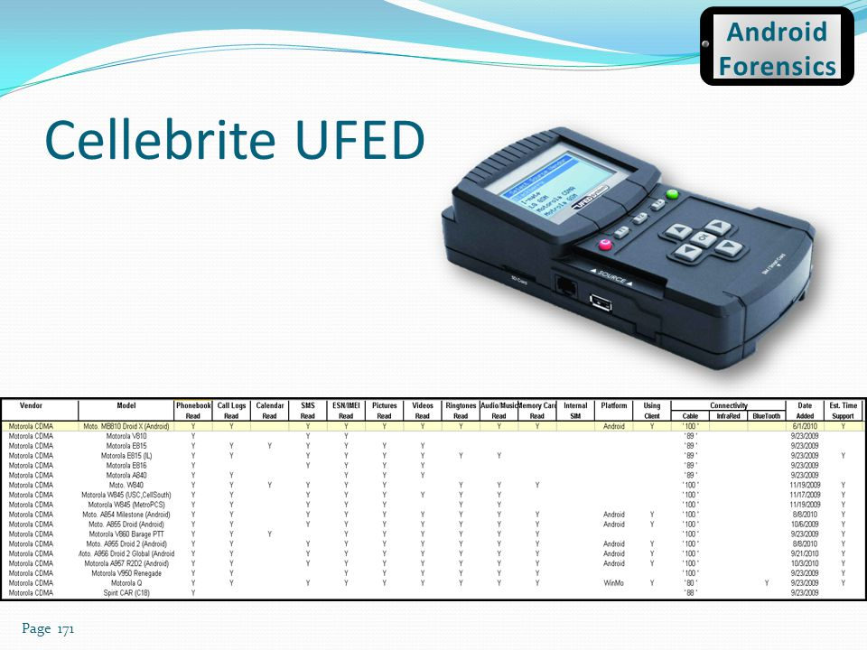 Cellebrite UFED Android Forensics Logical extraction only