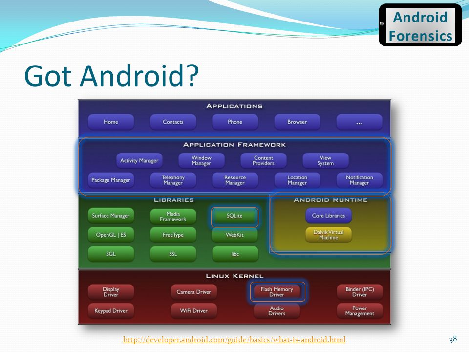 android developer guide pdf format