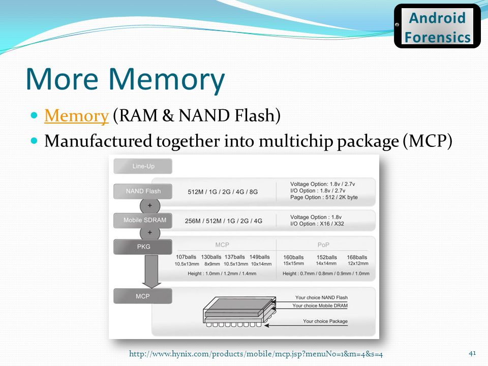 More Memory Memory (RAM & NAND Flash)