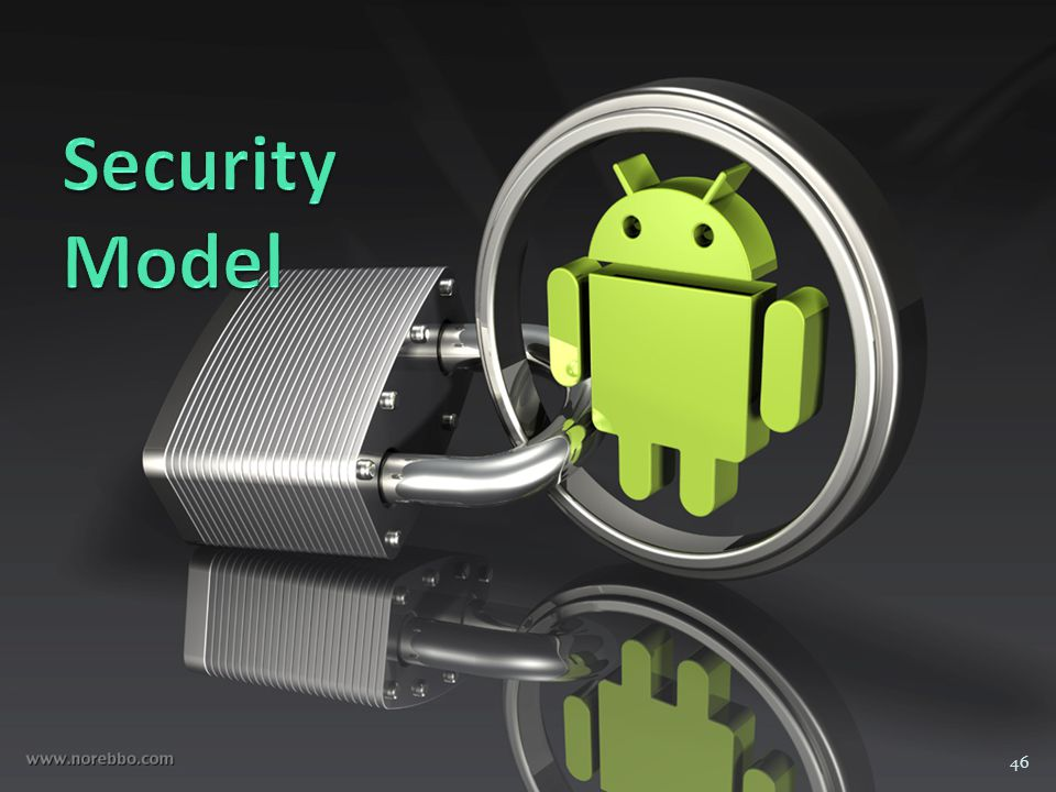 Security Model