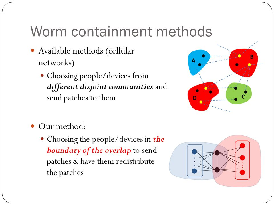 Worm containment methods