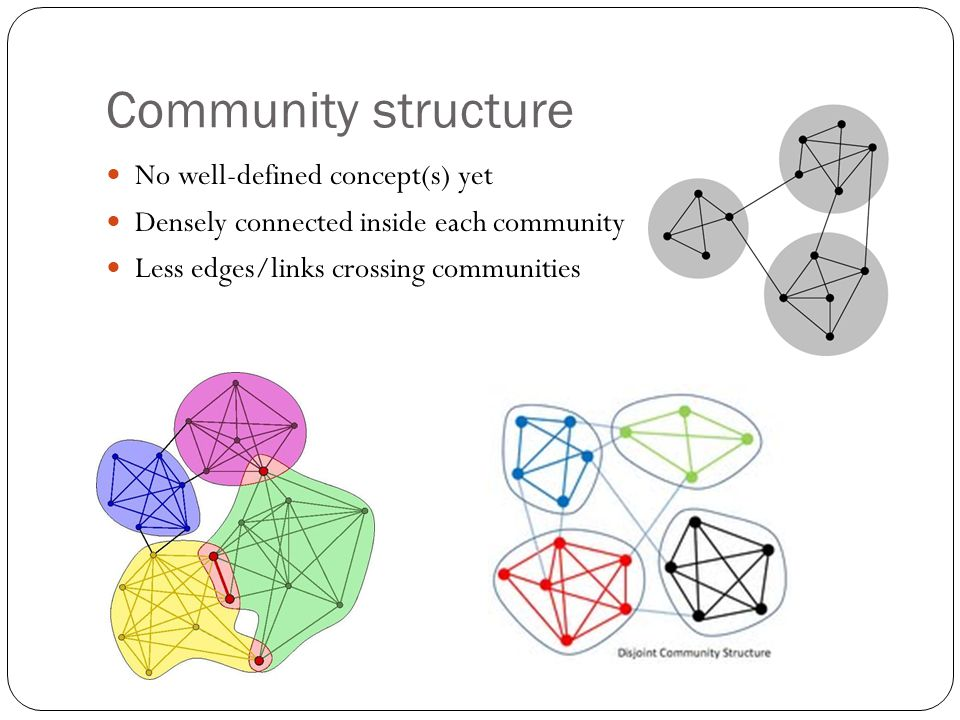 Community structure No well-defined concept(s) yet