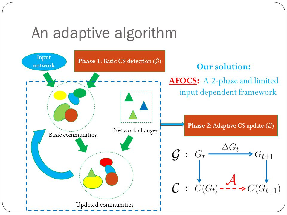 An adaptive algorithm : Our solution: