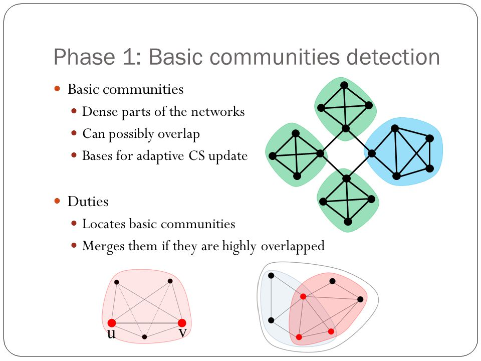 Phase 1: Basic communities detection
