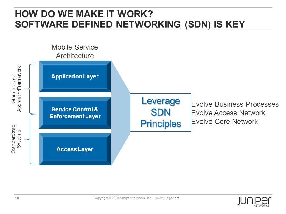How Do we make it work Software defined networking (SDN) is key