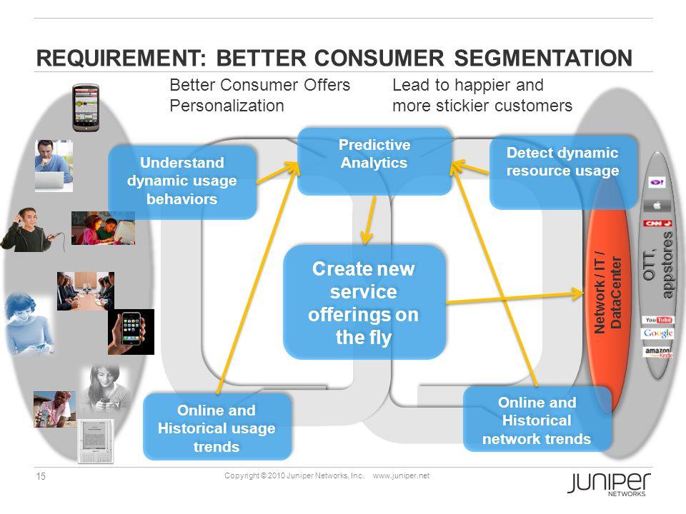 Requirement: Better Consumer Segmentation