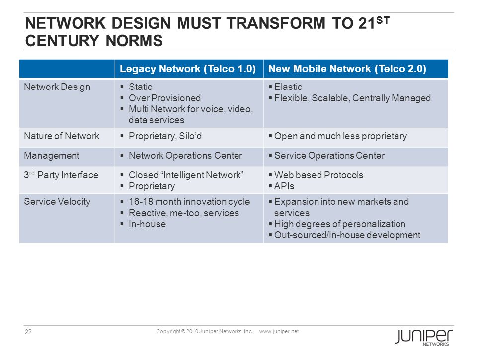 Network design must transform to 21st century norms