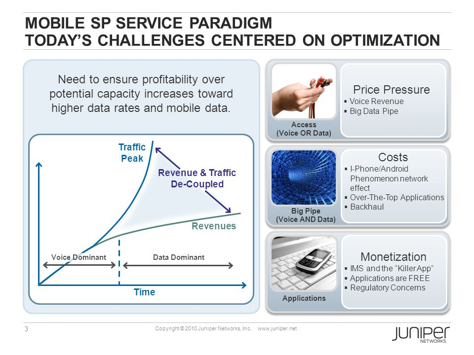 MOBILE SP SERVICE PARADIGM TODAY'S CHALLENGES CENTERED ON OPTIMIZATION