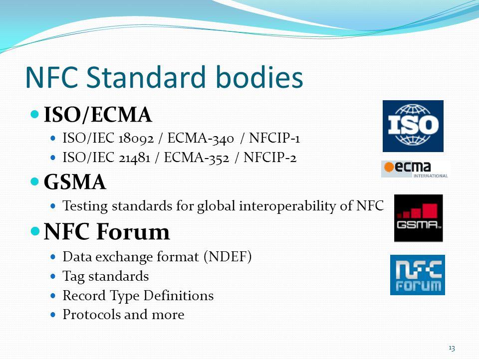 NFC Standard bodies NFC Forum ISO/ECMA GSMA