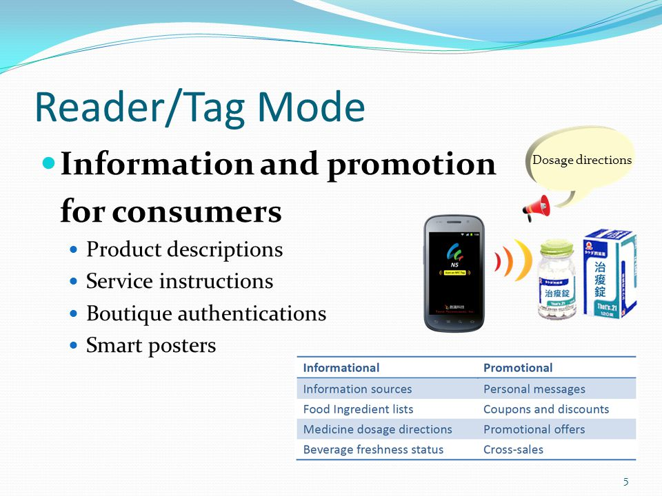 Reader/Tag Mode Information and promotion for consumers