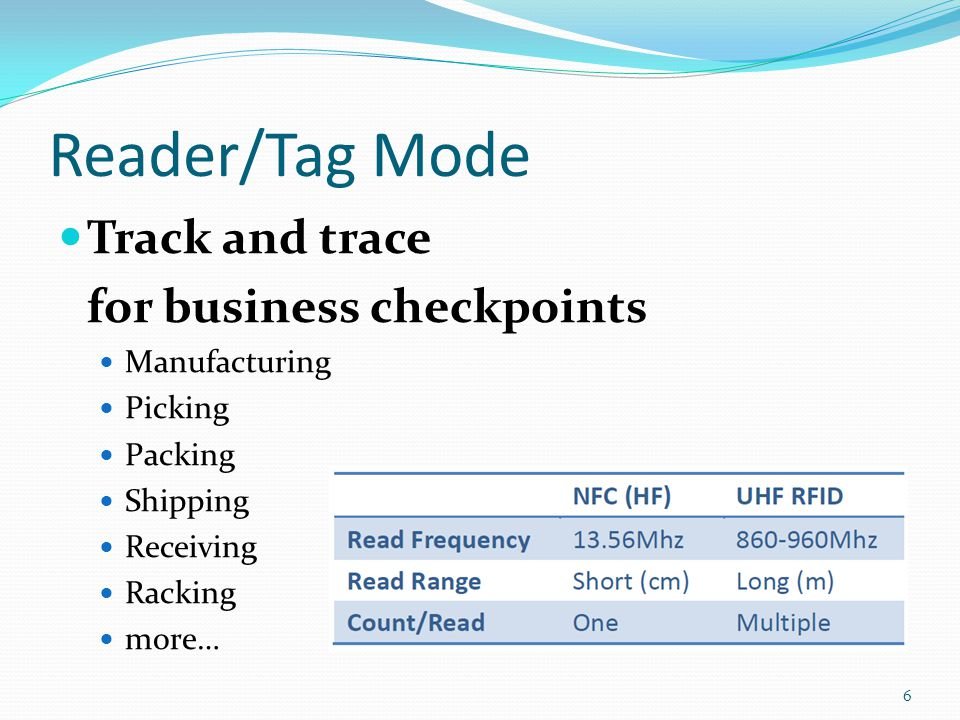 Reader/Tag Mode Track and trace for business checkpoints Manufacturing