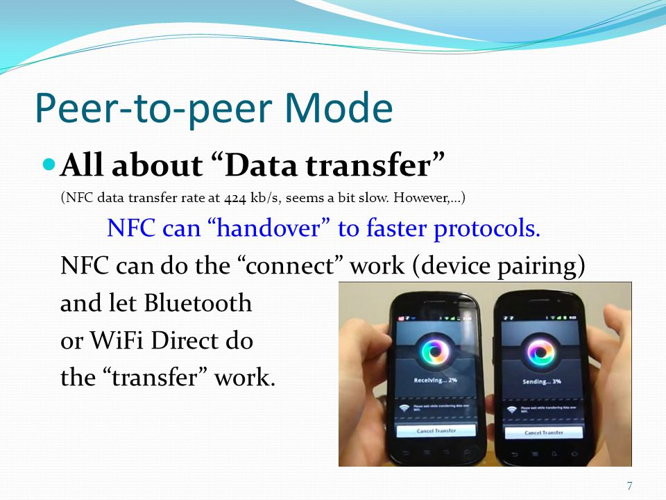 Peer-to-peer Mode All about Data transfer