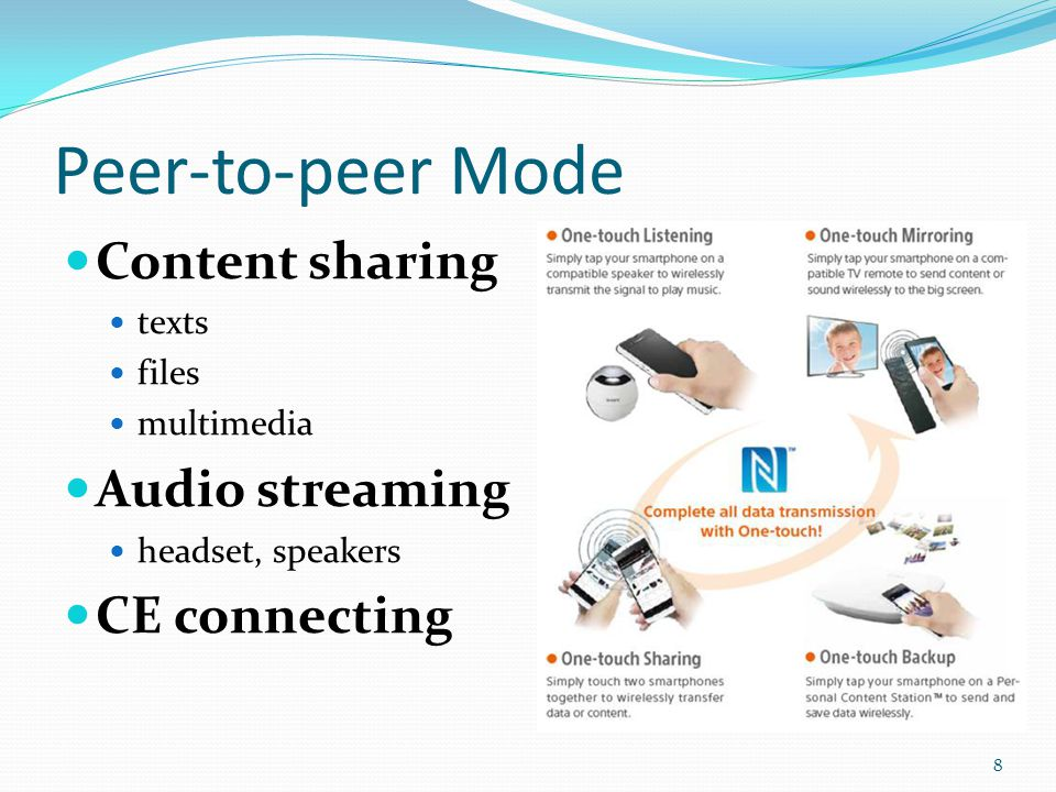 Peer-to-peer Mode Content sharing Audio streaming CE connecting texts
