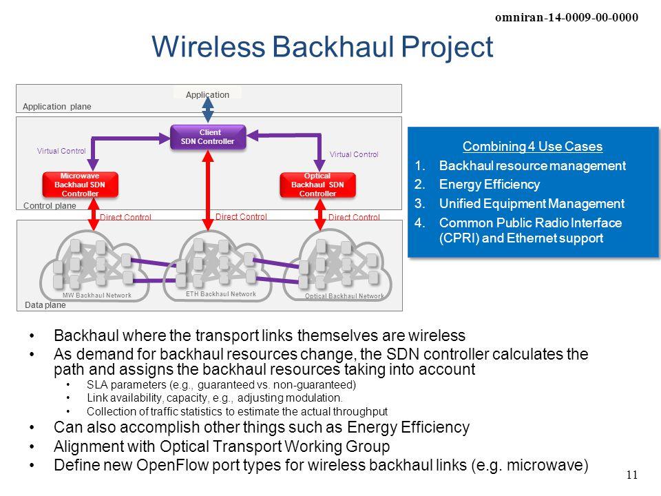 Wireless Backhaul Project