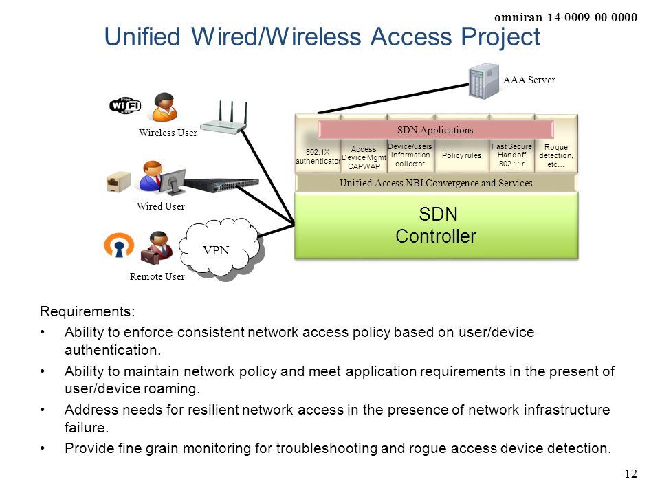 Unified Wired/Wireless Access Project