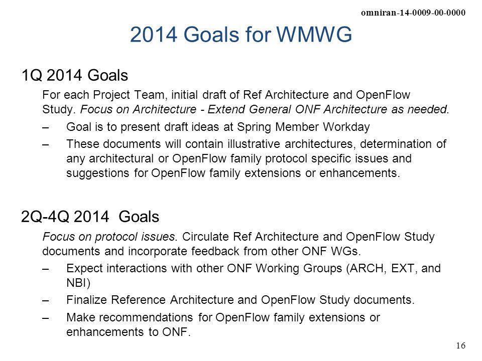 2014 Goals for WMWG 1Q 2014 Goals 2Q-4Q 2014 Goals