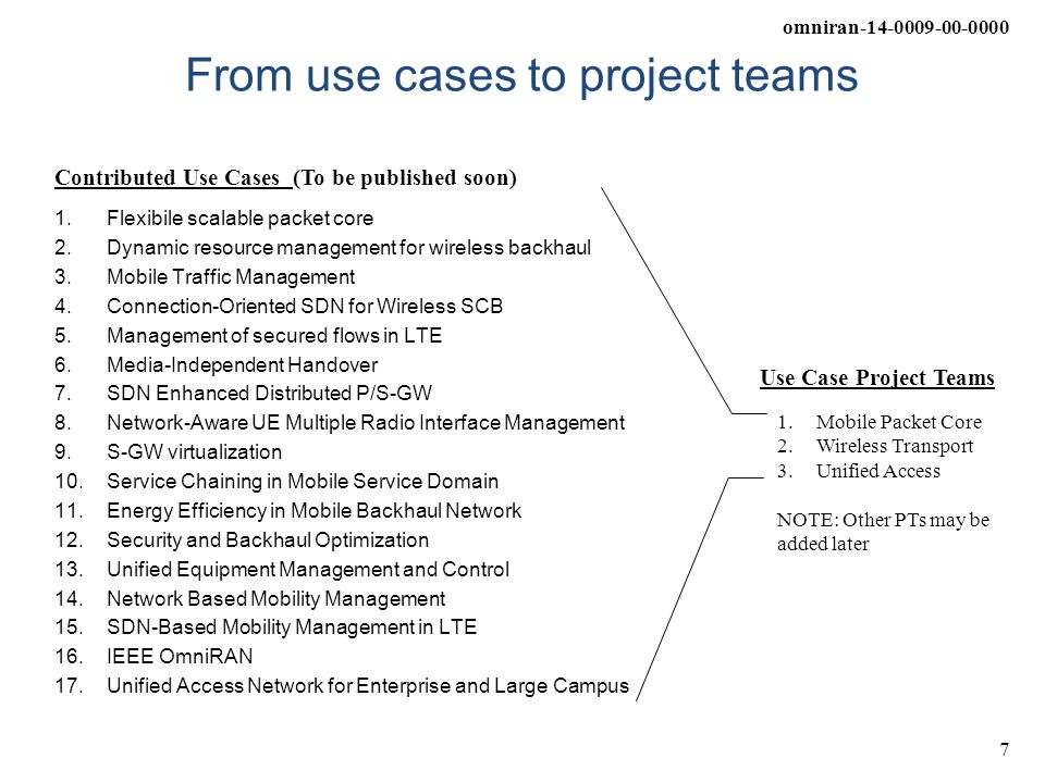 From use cases to project teams