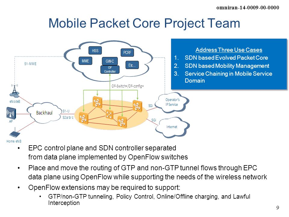 Mobile Packet Core Project Team
