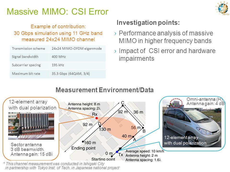 Massive MIMO: CSI Error