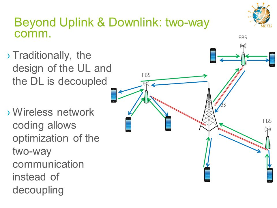 Beyond Uplink & Downlink: two-way comm.