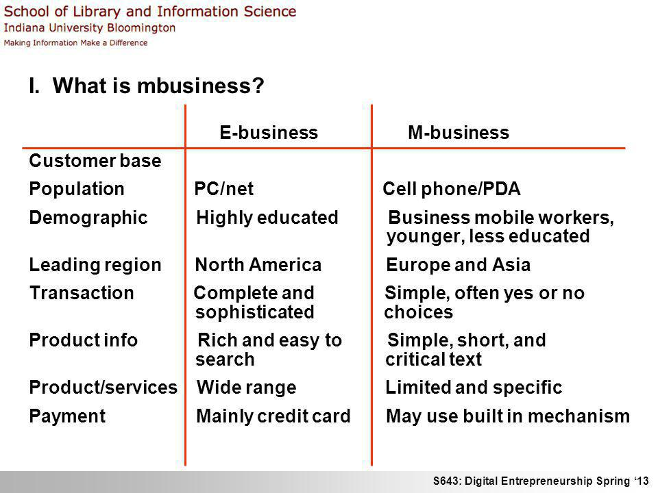 I. What is mbusiness