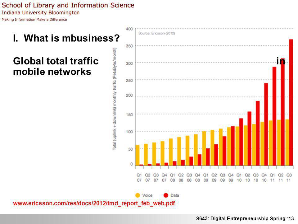 Global total traffic in mobile networks