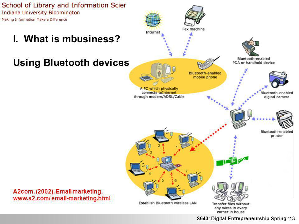 Using Bluetooth devices