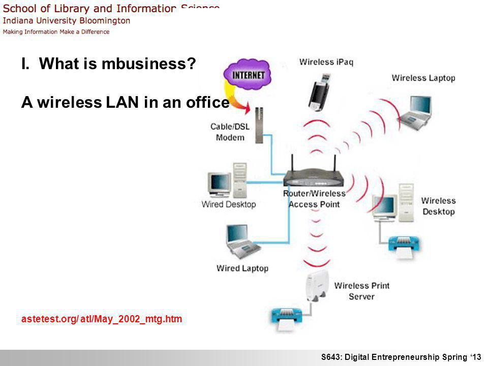 A wireless LAN in an office
