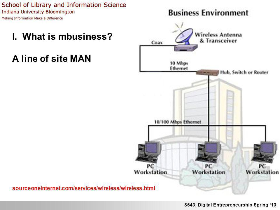 I. What is mbusiness A line of site MAN