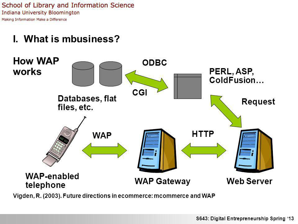 I. What is mbusiness How WAP works ODBC PERL, ASP, ColdFusion… CGI