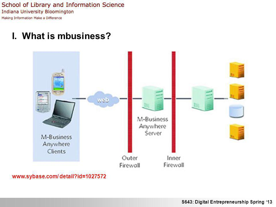 I. What is mbusiness www.sybase.com/ detail id=1027572