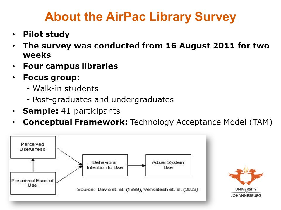 About the AirPac Library Survey