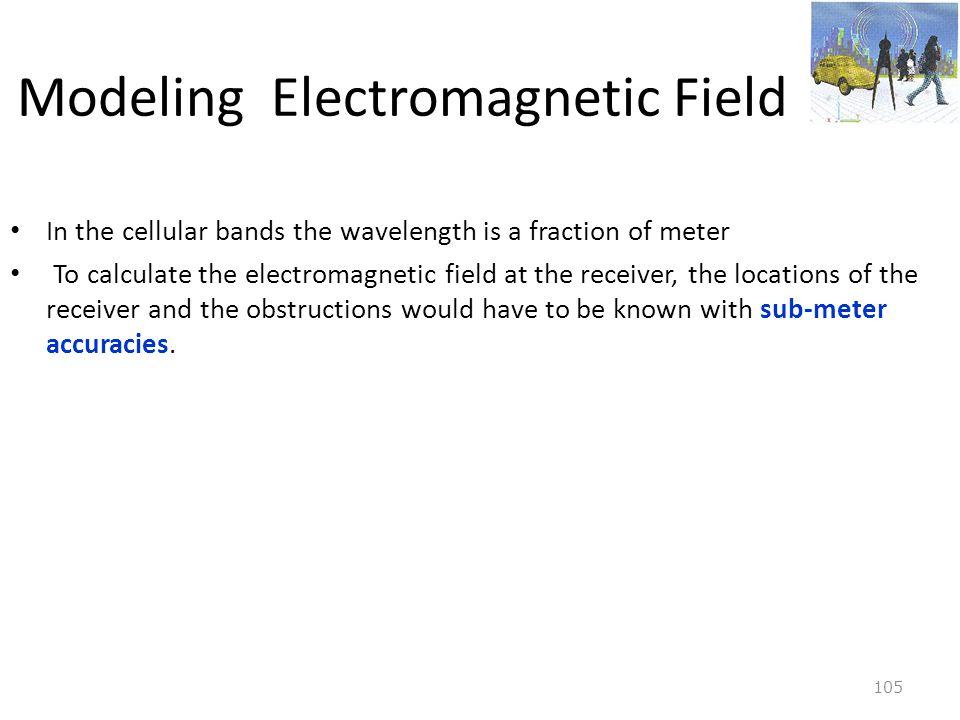 Modeling Electromagnetic Field