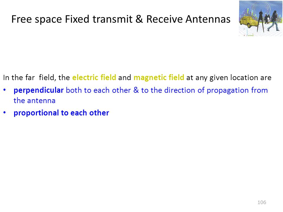 Free space Fixed transmit & Receive Antennas